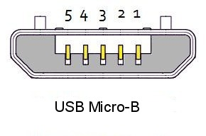 Micro Usb Wiring Diagram: Micro USB Pinout Because Everything is Terrible u2014 Never Stop Building,Design